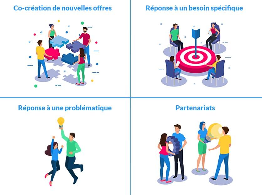 Quels sont les objectifs de la mise en place de votre challenge d'entreprise ?